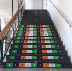 1×1-Treppe